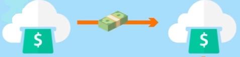 enviar dinero a otra cuenta airtm